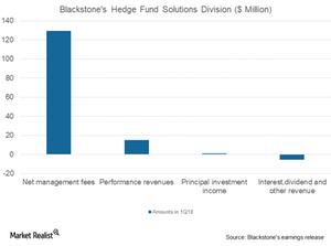uploads///hedge funds