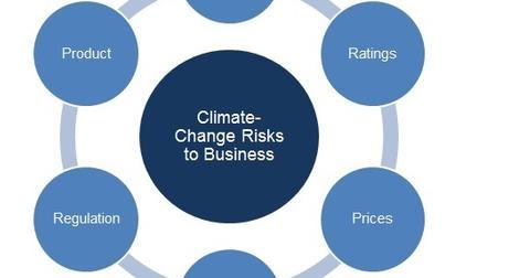 uploads///climate_change_risks