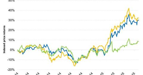uploads/2015/04/European-Stocks-Have-Surged-Partly-Because-of-a-Weaker-Euro-2015-04-161.jpg