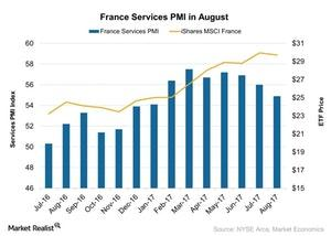 uploads///France Services PMI in August