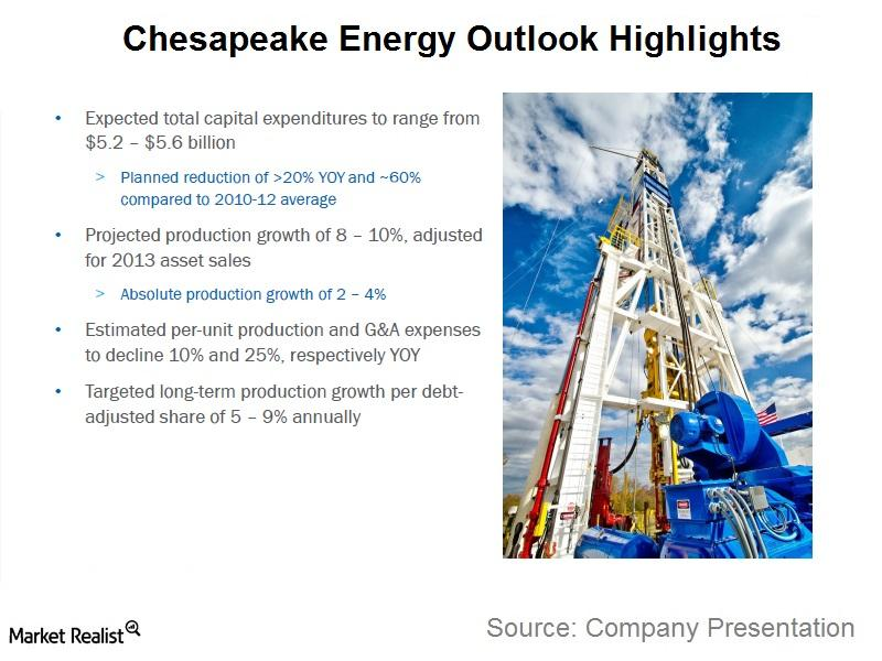 uploads///CHK Energy Outlook Highlights
