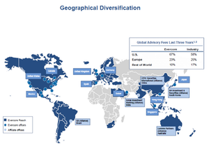 uploads///Geographical diversification