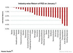 uploads/2016/01/Industry-wise-Return-of-FEZ-on-January-7-2016-01-081.jpg