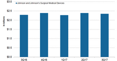 uploads///Surgical devices