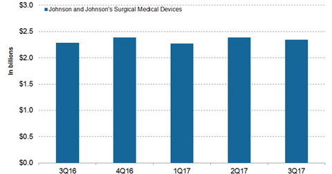 uploads/2017/12/Surgical-devices-1.png