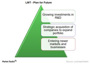 uploads///LMT future plan