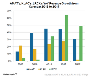 uploads/2017/08/A2_Semiconductors_AMAT_KLAC-LLTC-3Q17-revenue-1.png