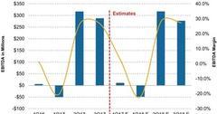 uploads///SMGs Next  Month EBITDA and Margin Estimates