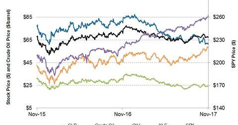 uploads/2017/12/Stock-Prices-1.jpg