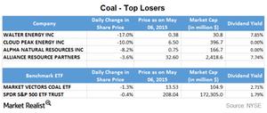 uploads///Part  coal losers
