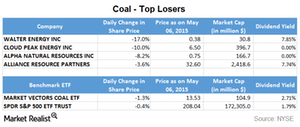 uploads/2015/05/Part-2-coal-losers1.png