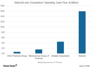 uploads/2018/01/Operating-cash-flow-1.png