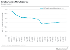 uploads///manufacturing jobs