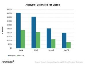 uploads///Analyst estimates_REV EBITDA
