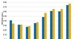 uploads///ebitda vs consensus estimates