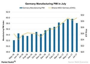 uploads/2017/08/Germany-Manufacturing-PMI-in-July-2017-08-05-1.jpg