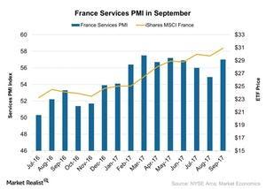 uploads///France Services PMI in September