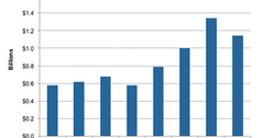 uploads///A_Semiconductors_AVGO_Q Wireless revenue estimates