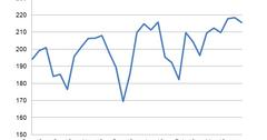 uploads///MBA Purchase Index