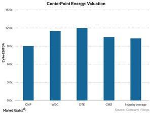 uploads/2016/12/CNP-valuation-1.jpg