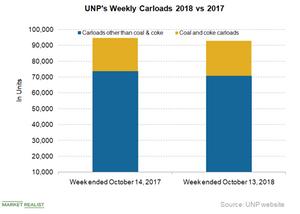 uploads/2018/10/UNP-C-2-1.png