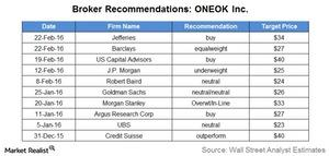 uploads/2016/02/broker-recommendations61.jpg