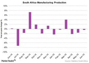 uploads/2015/08/South-Africa-Manufacturing-Production1.jpg