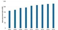 uploads///Japans Increasing National Debt To GDP