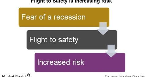 uploads/2016/07/Safety-Risk-1.jpg