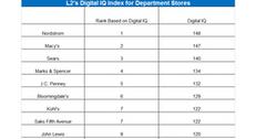 uploads///Digital Index