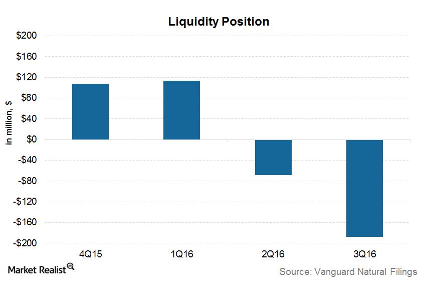 uploads///Liquidity