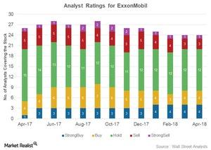 uploads/2018/04/Analyst-ratings-3-1.jpg