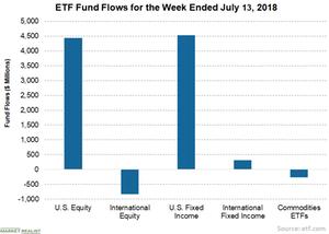 uploads/2018/07/3-ETF-2-1.png