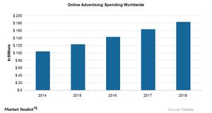 uploads/2015/09/Online-Ad-Spending1.png
