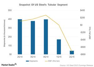 uploads/2015/08/part-4-tubular1.png