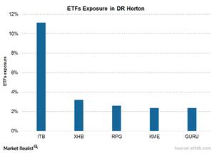 uploads/2015/07/Chart-22-ETF1.png