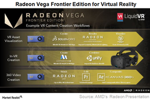 uploads///A_Semiconductors_AMD Vega GPU in VR