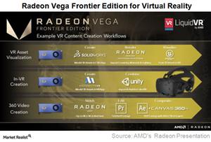 uploads/2017/06/A3_Semiconductors_AMD-Vega-GPU-in-VR-1.png