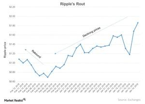 uploads///Ripples Rout