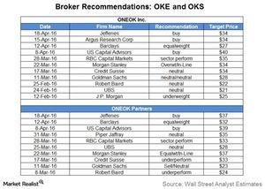 uploads/2016/04/broker-recommendations41.jpg