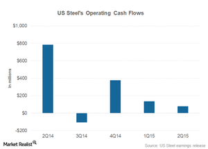 uploads/2015/08/cash-flows1.png