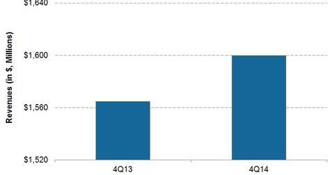 uploads/2015/02/Revenues3.jpg