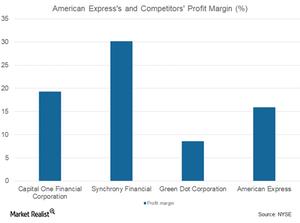 uploads/2017/12/Profit-margin-1.png