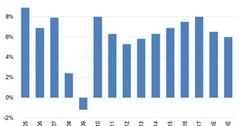 uploads///Chart  Demand