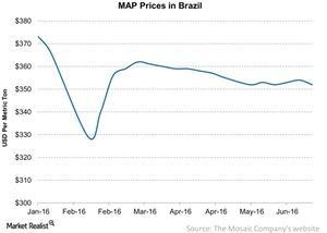 uploads/2016/06/MAP-Prices-in-Brazil-2016-06-20-1.jpg