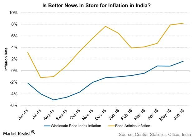 uploads///Is Better News in Store for Inflation in India