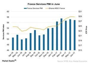 uploads/2017/07/France-Services-PMI-in-June-2017-07-06-1.jpg