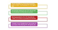 uploads///Boeing canada order