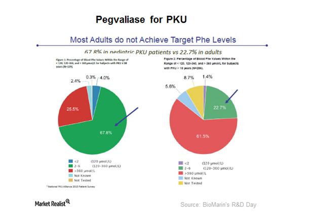 uploads///pegvaliase for PKU