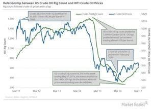 uploads/2017/10/oil-prices-1.jpg